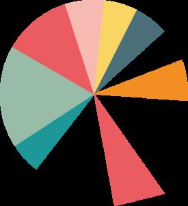 Kreis aus Segmenten in unterschiedlichen Farben