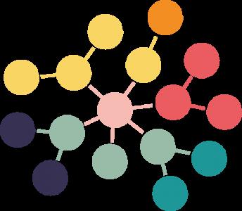 Dynamische Organigramme - Miteinander schaffen