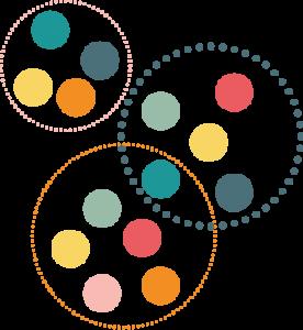 Punkte und Gruppen